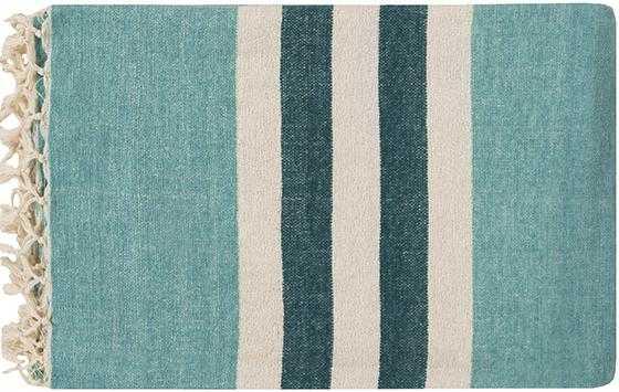 Hanover Cotton Throw - Aqua - Home Decorators