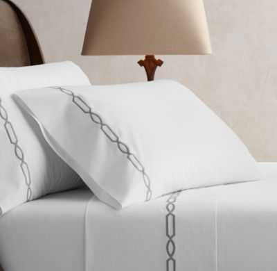 ITALIAN FRETWORK SHEET SET - RH