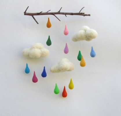Felt mobile Felt cloud mobile - Etsy