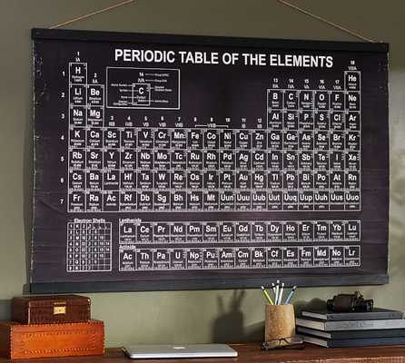 Periodic Table - Pottery Barn